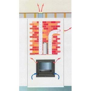 Krbová vložka Nordica INSERT 70 s ventilátory oblá