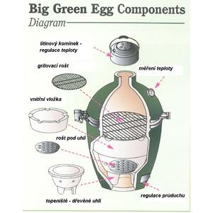 Keramický gril Big Green Egg SMALL - řez vajíčkem