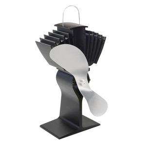 Ventilátor ECOFAN 812 - ventilátor na krbová kamna