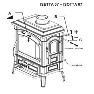 Nordica ISOTTA - ovládání