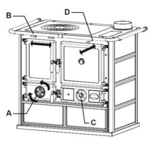Teplovodní kachlový sporák Nordica termorosa D.S.A. - ovládání