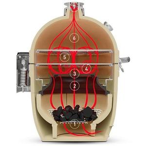 Hyperbolická technologie SloRoller pro perfektní chuť a aroma