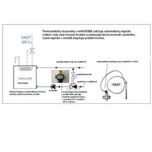 Kachlový teplovodní sporák Nordica TERMOROSA D.S.A - doporučené schéma pro zapojení termostatického 3-cestného ventilu